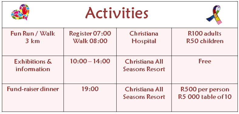 Cansa activities table